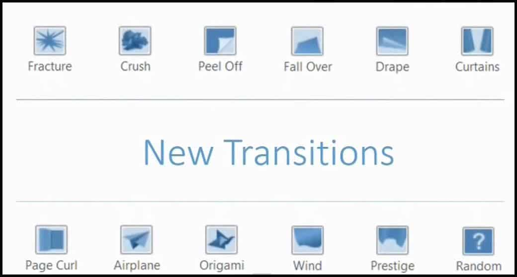 how to download animations for powerpoint 2013