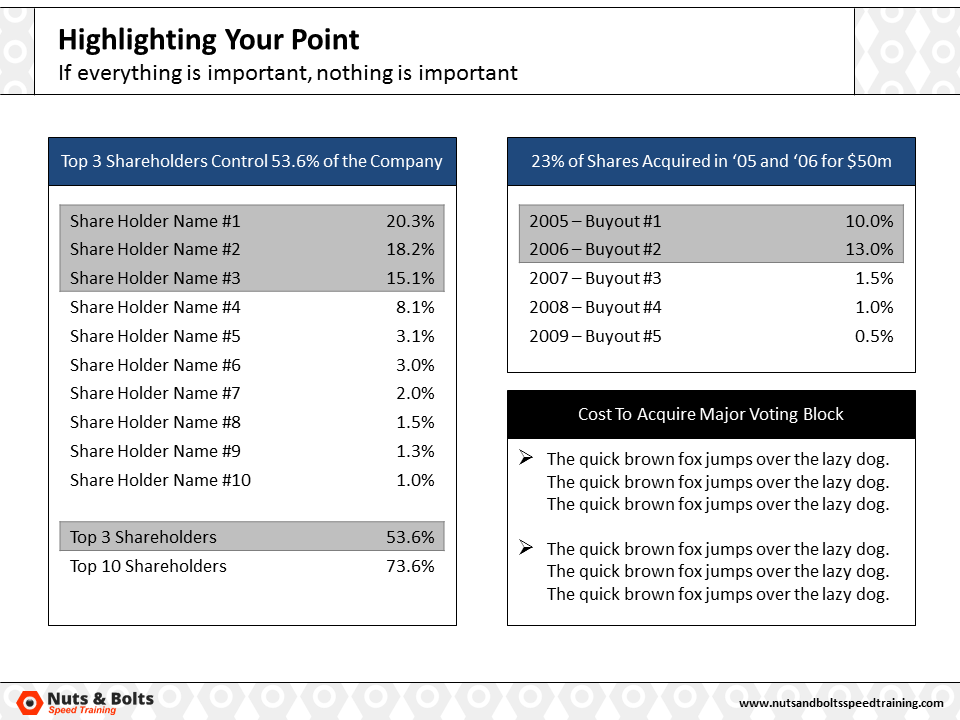 PowerPoint Table Example - Three Tables with Highlights