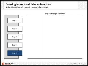 False PowerPoint Animation Step #5 - Format the Step