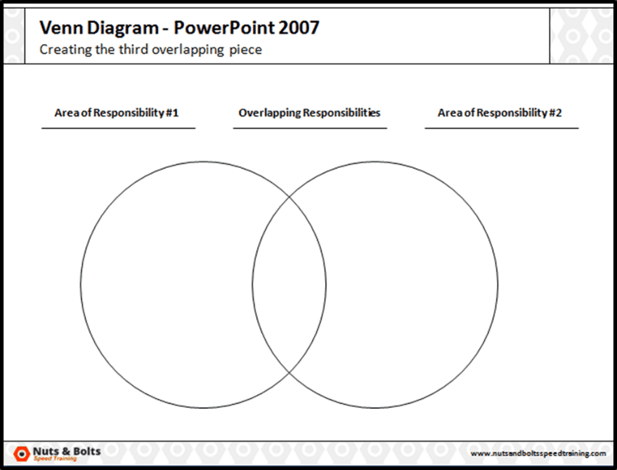 Excel Venn Diagram Overlapping Section Trisaorddiner