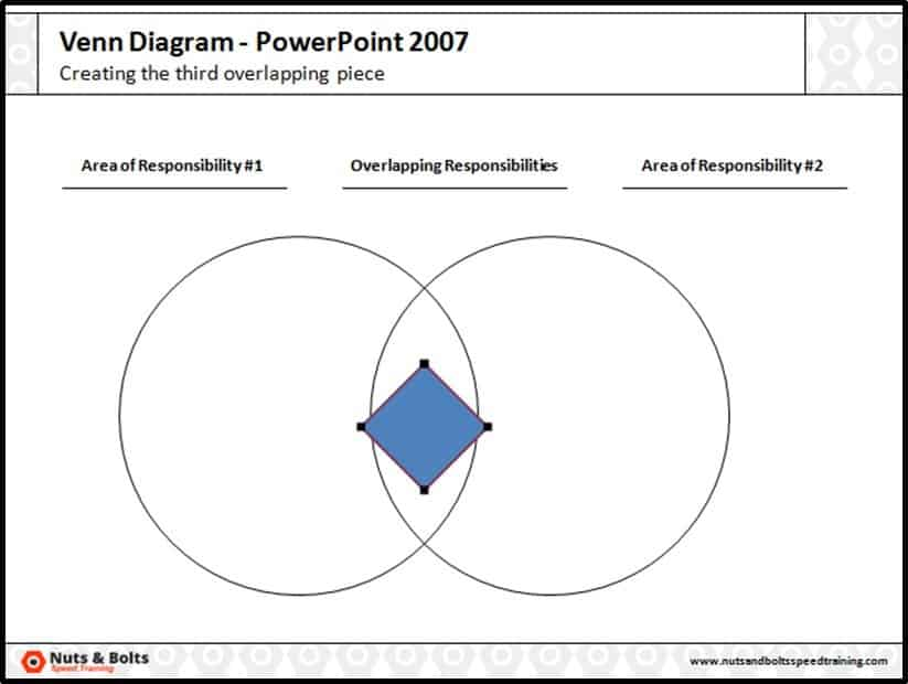 Venn Diagram 2007 - Step #5 Editing Points of the Rectangle