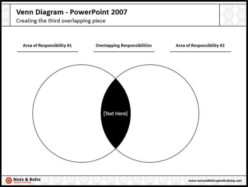 nuts  amp  bolts speed training for powerpoint   how to make the    venn diagram   step   final slide