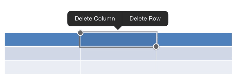 PowerPoint for iPad Table Edit Commands Delete Row Column