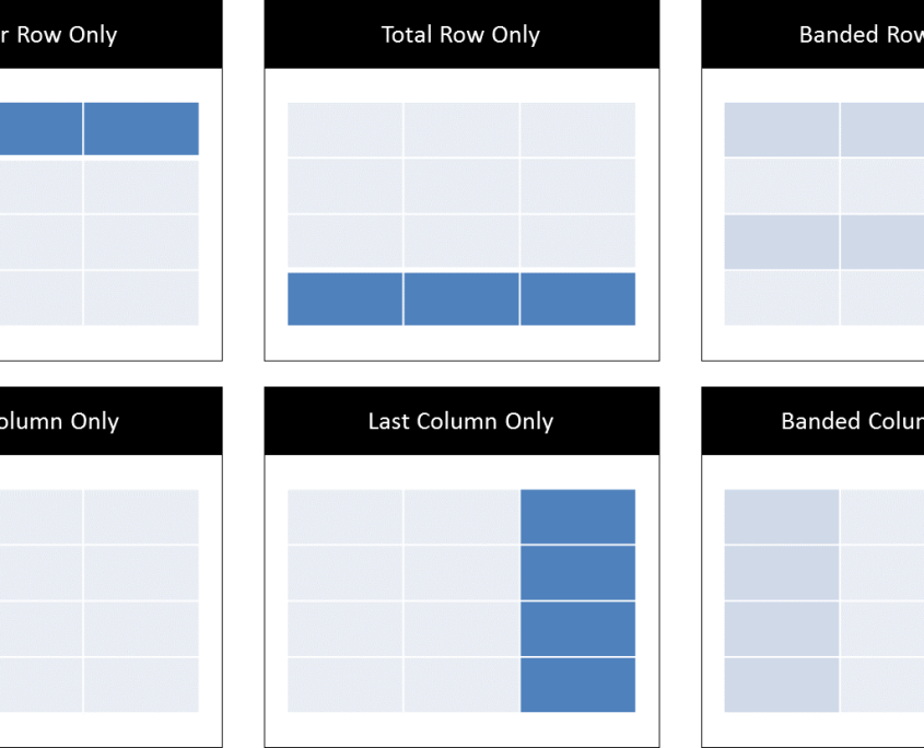 PowerPoint for iPad Table Tab #1 Table Styles Options Selected