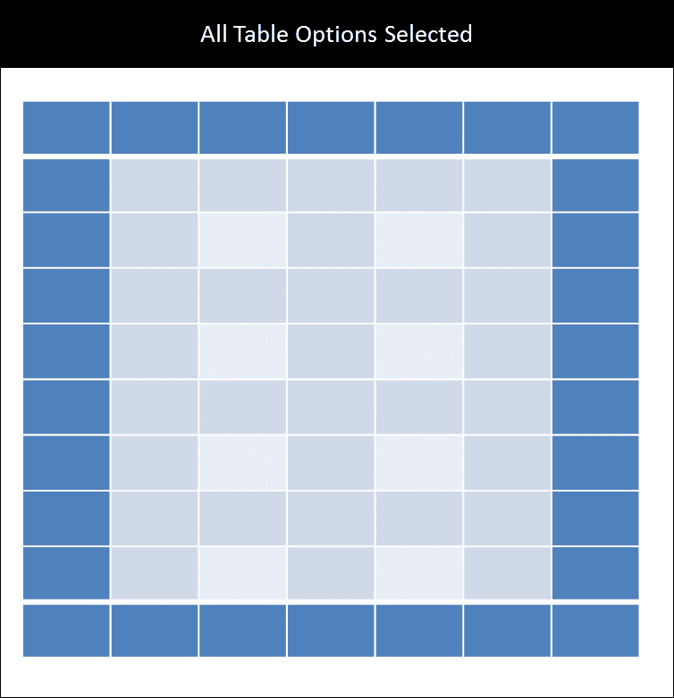 PowerPoint for iPad Table Tab #1 Tables Styles Options All Applied 1