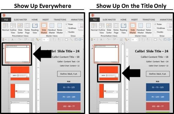 PowerPoint Best Practice - Formatting Guides Show Up Everywhere
