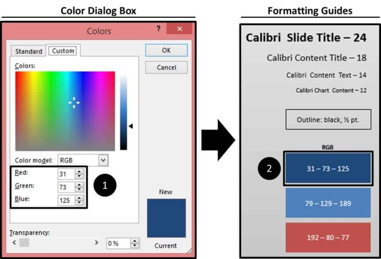 PowerPoint-Best-Practice-Hard-Coding-the-Formatting-Guides-in-the-Rectangles