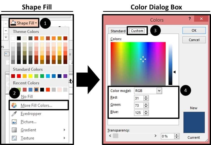 PowerPoint Best Practices - Formatting Guides #7 - Setting Hard Coded Colors