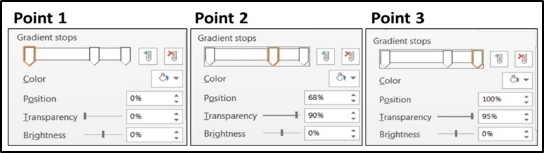 PowerPoint Falling Snow Animation Part 1 Step #3E - Adjust the Gradient of the snowflake 2