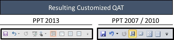 Default PowerPoint 2013 Resulting Customized QAT 3