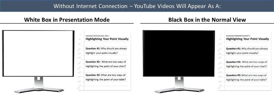 """Embedding YouTube PowerPoint 2013 - Conlusion - you need an internet connection"""