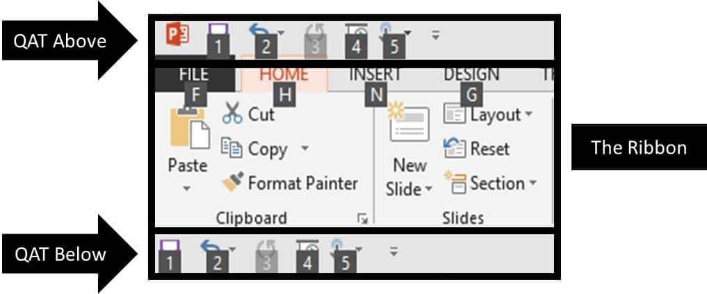 PowerPoint Default QAT Above and Below the Ribbon