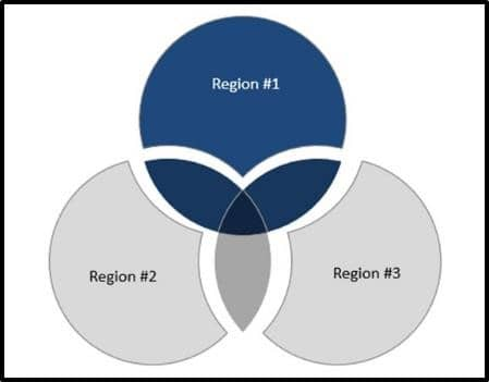 How to create a venn diagram in powerpoint create a venn diagram p2s4 finished graphic ccuart Image collections