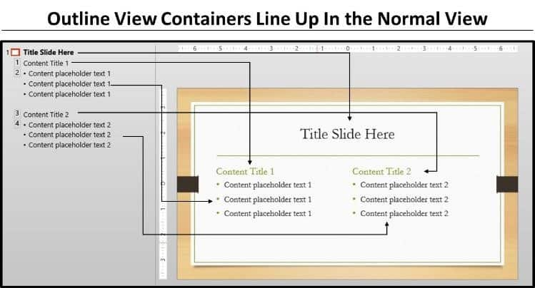Outline View - Content Containers Lined Up