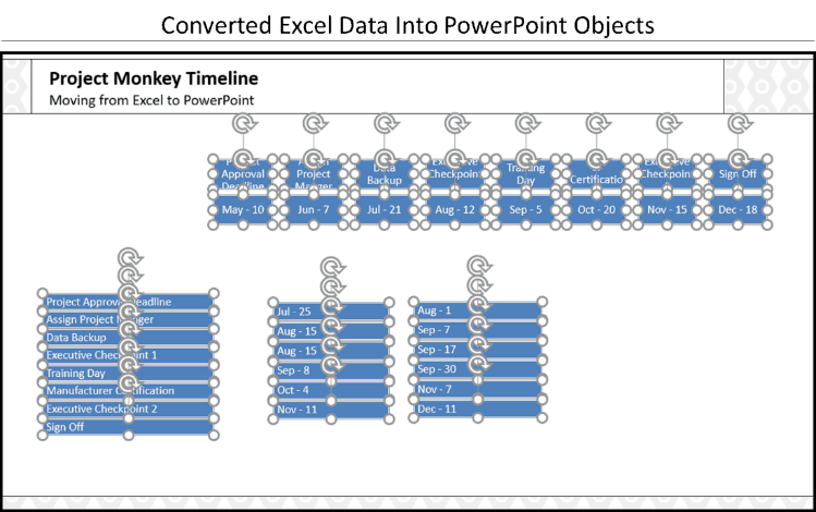 2 crazy fast ways to make a gantt chart in powerpoint nuts bolts gantt chart 10 turn excel data into powerpoint shapes ccuart Gallery