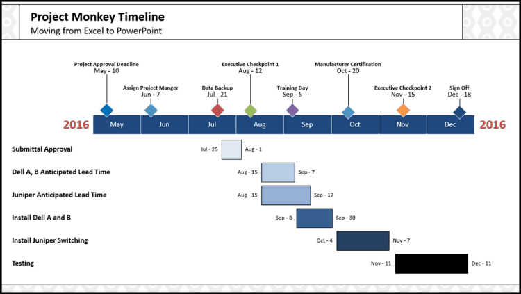 Gantt Chart 2 Point Slide