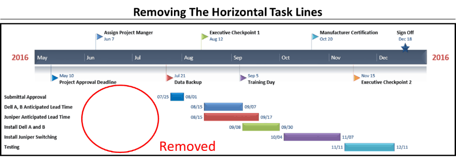 Office Timeline Gantt Chart Tricks 3.4 - horizontal tasks are removed