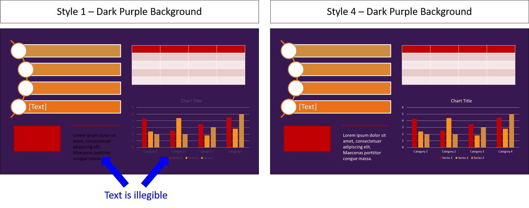 Comparison of illegible text based on the styles you selected for your theme