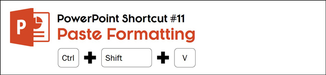 Select an object and hit control plus shift plus V to paste your copied formatting onto your object