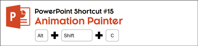 Select an object and hit Alt plus Shift plus C to copy all of its PowerPoint animations