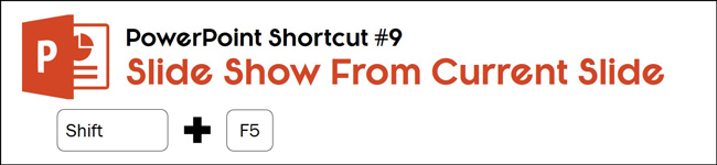 Hit shift plus F5 to start your slideshow from the slide you are currently on