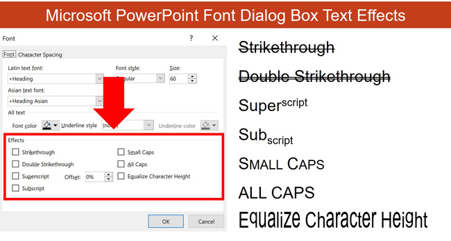 Examples of the different text effect option you can apply in PowerPoint using the Font dialog box