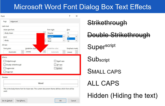 Examples of the different font style text effects in Microsoft Word