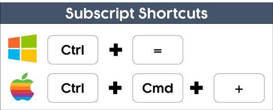 The subscript shortcut is Ctrl plus equal sign on a PC and Control plus Command plus the plus sign on a Mac