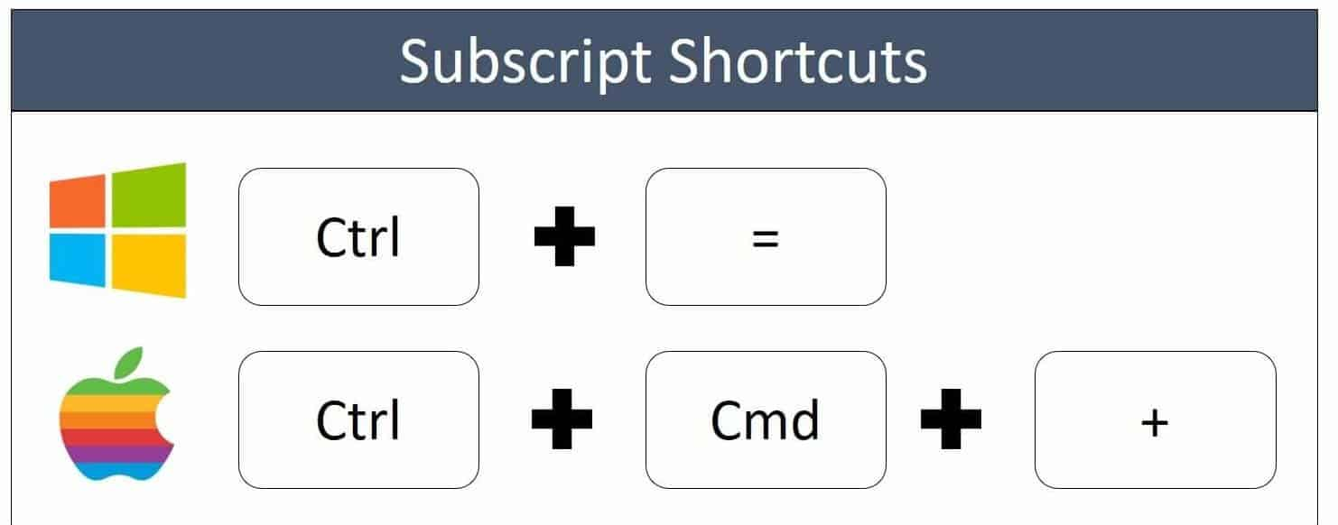 Subscript shortcut on a PC is control plus the equal sign. The subscript shortcut on a Mac is the control plus command plus plus sign keys