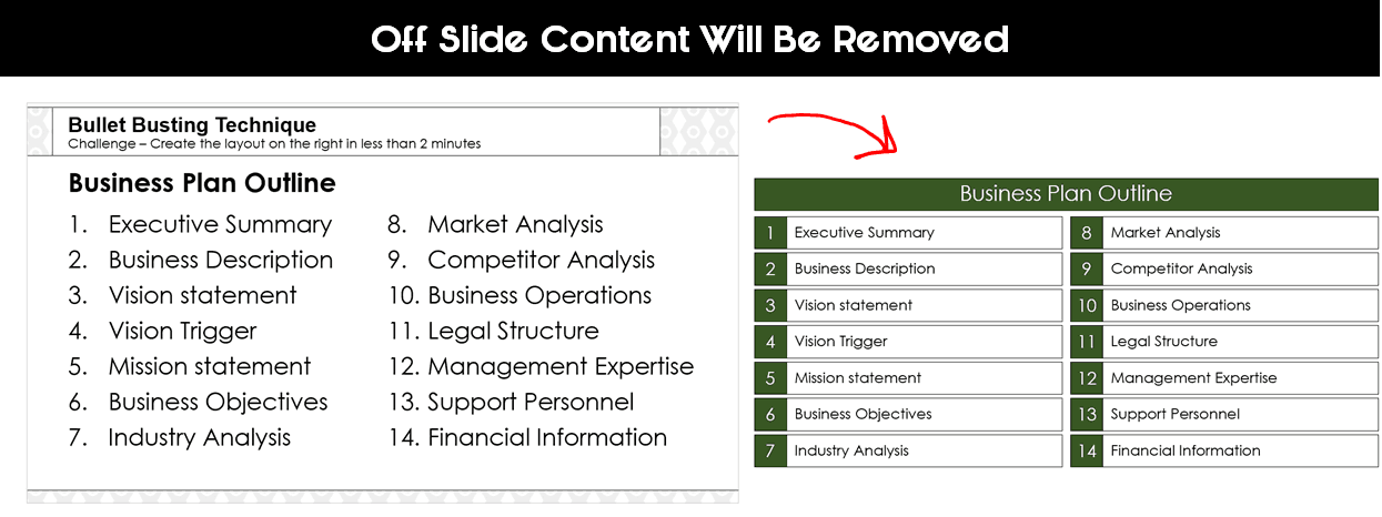 Content that is off your slide space will not convert to the PDF file format
