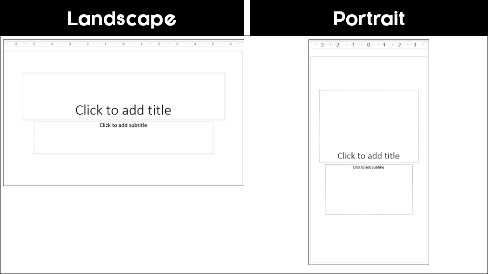 Comparison between the Landscape and Portrait layouts for your slides