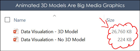 Example of how much space you can save by swapping out your 3D models in PowerPoint