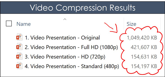 Example of how much space you can save in PowerPoint by compressing your videos