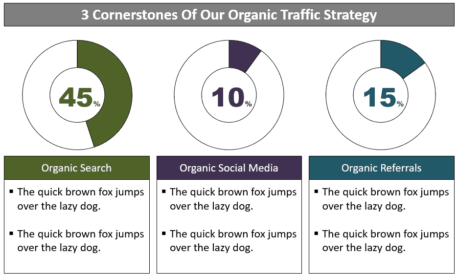 Examples of doughnut charts used as graphics
