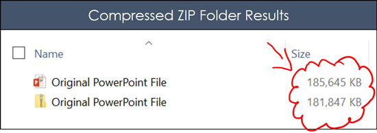 Example of how much space you can save by using a compressed (ZIP) folder