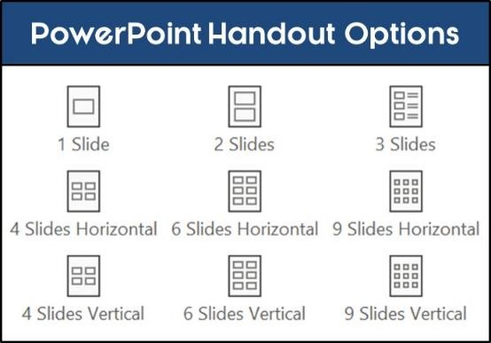 PowerPoint options for printing multiple slides on one page