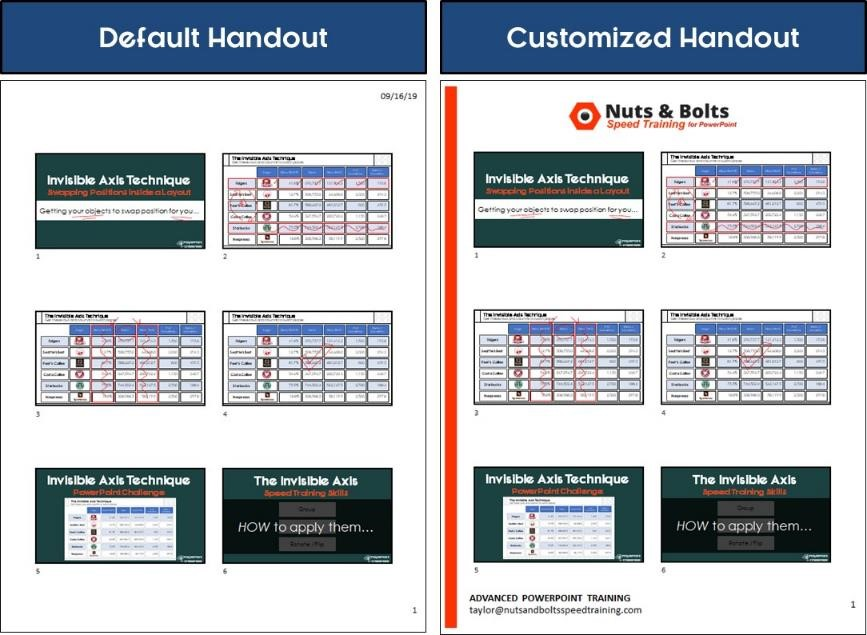 Example of a default PowerPoint handout verses a customized PowerPoint handout