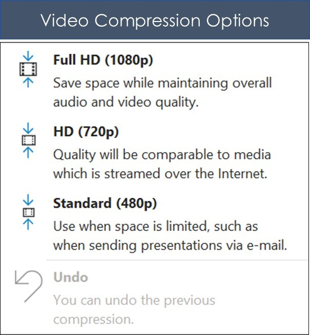 The video compression options in PowerPoint are Full HD 1080p, HD 720p and Standard 480p