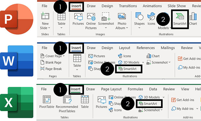 To insert a SmartArt graphic in PowerPoint, Word or Excel, Insert Tab and select the SmartArt icon