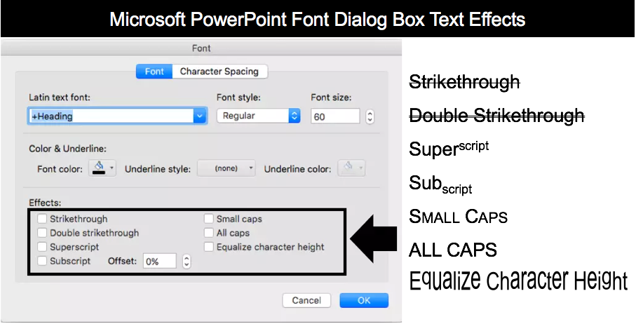 Text effects in Font dialog box accessed by Command + T in Powerpoint