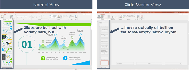 Image of a template with slides built in the Normal View that don't match the Slide Master View.