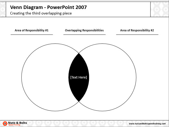 Format the middle piece of your venn diagram which is the square you reformed into the overlapping piece