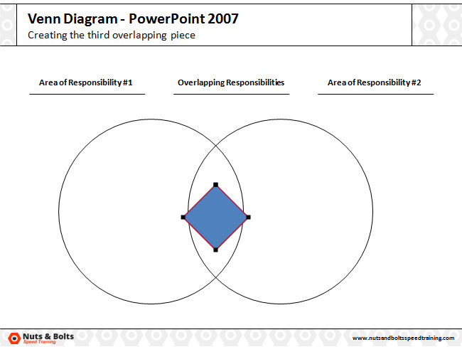 Square in the edit point mode in PowerPoint
