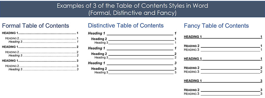 3 examples of table of contents in Microsoft Word