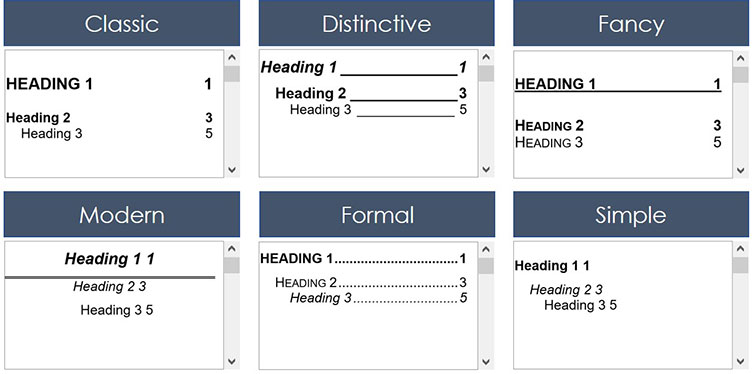 Examples of the six different formatting templates in Word: Classic, Distinctive, Fancy, Modern, Formal and Simple