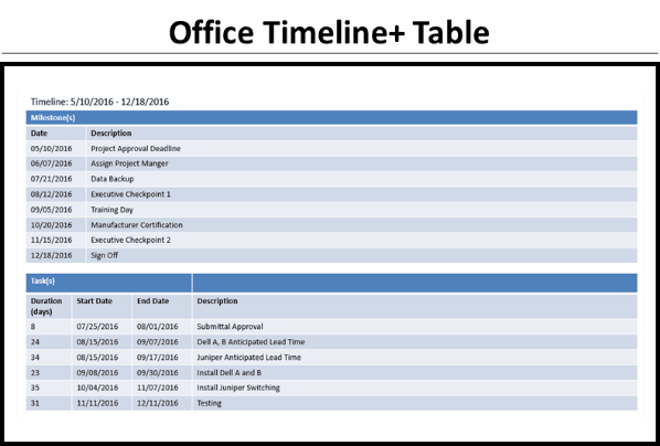 Office-Timeline-Gantt-Chart-Tricks-5.2-graphic-as-a-table.png