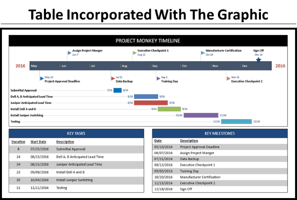 Office-Timeline-Gantt-Chart-Tricks-5.3-table-incorporated-into-layout.png