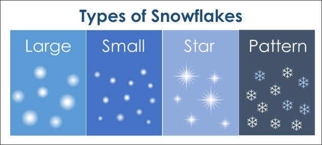 PowerPoint Falling Snow Animation Part 1 Step #1 - Choose Your Snow Type