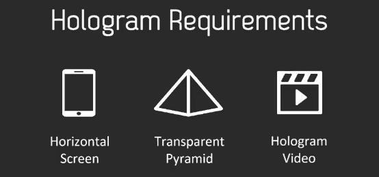 powerpoint-hologram-1-requirements