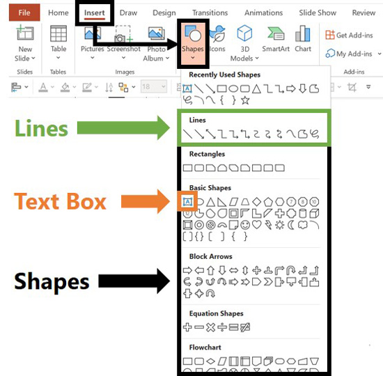 Click the Insert tab, select Shapes and choose to insert a shape, line or text box